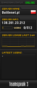 Battlenet.pl TeamSpeak Viewer