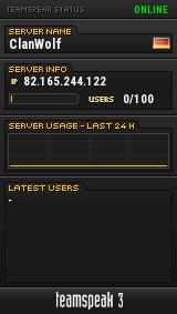 ClanWolf TeamSpeak Viewer