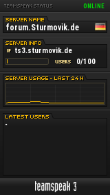 forum.Sturmovik.de TeamSpeak Viewer