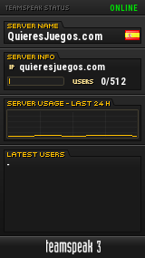 QuieresJuegos.com TeamSpeak Viewer