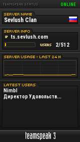Sevlush Clan TeamSpeak Viewer