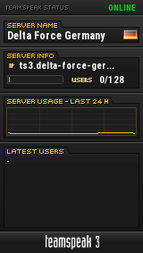 Delta Force Germany TeamSpeak Viewer