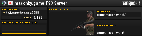 macchky.game TS3 Server TeamSpeak Viewer
