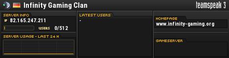 Infinity Gaming Clan TeamSpeak Viewer