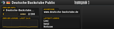 Deutsche Backstube Public TeamSpeak Viewer