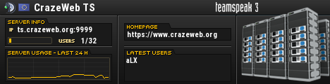 CrazeWeb.org TS³ TeamSpeak Viewer