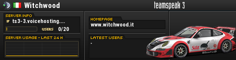 Witchwood TeamSpeak Viewer