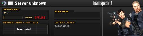Resis7ence Gaming TeamSpeak Viewer