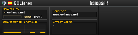 EOLianos TeamSpeak Viewer