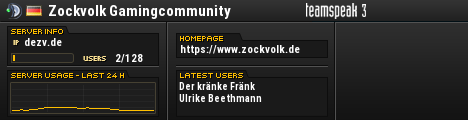 Zockvolk Gamingcommunity TeamSpeak Viewer Zockvolk Teamspeak Server